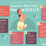 Mental Health Design Guidelines