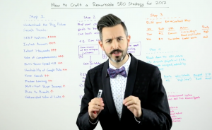 an image of Rand Fishkin, host of Whiteboard Fridays (on SEO)
