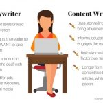 UX Writing is Content Strategy + Copywriting
