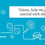 How to Write for Alexa Skills