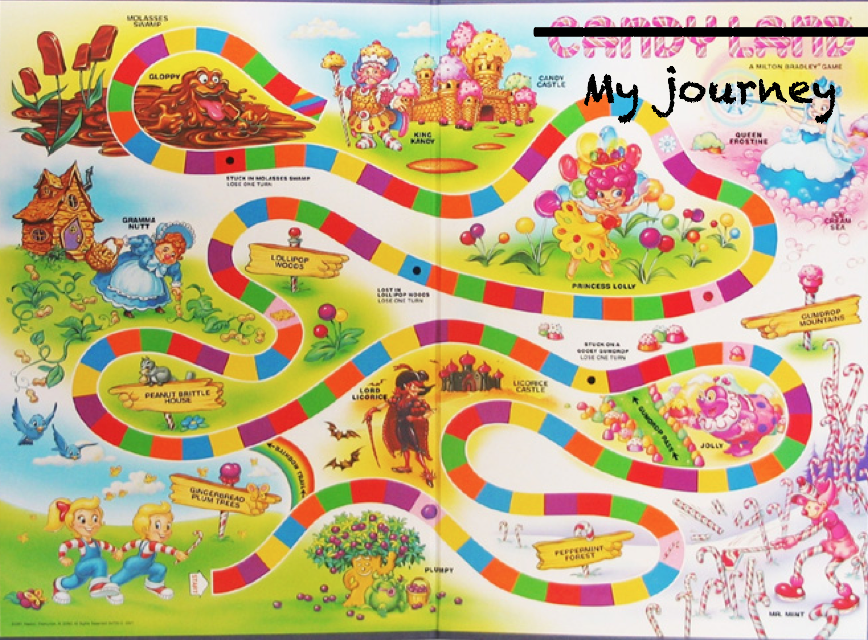 Candyland - a child's first journey map