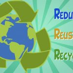 How to Reuse Content